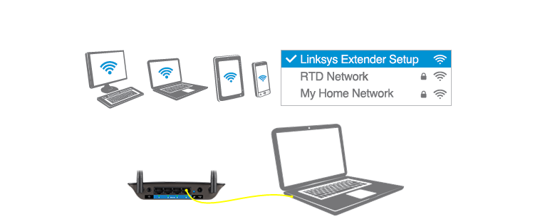 linksys wireless range extender