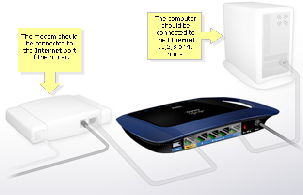 can't-setup-linksys-router